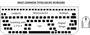 Typos Keyboard